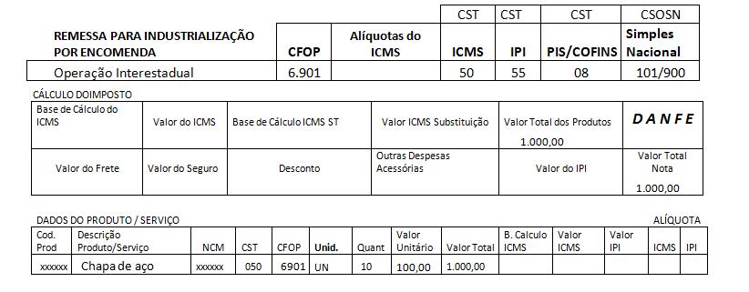 exemplo CST 050
