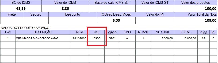 exemplo CST 0900