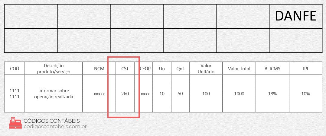 exemplo NF CST 260